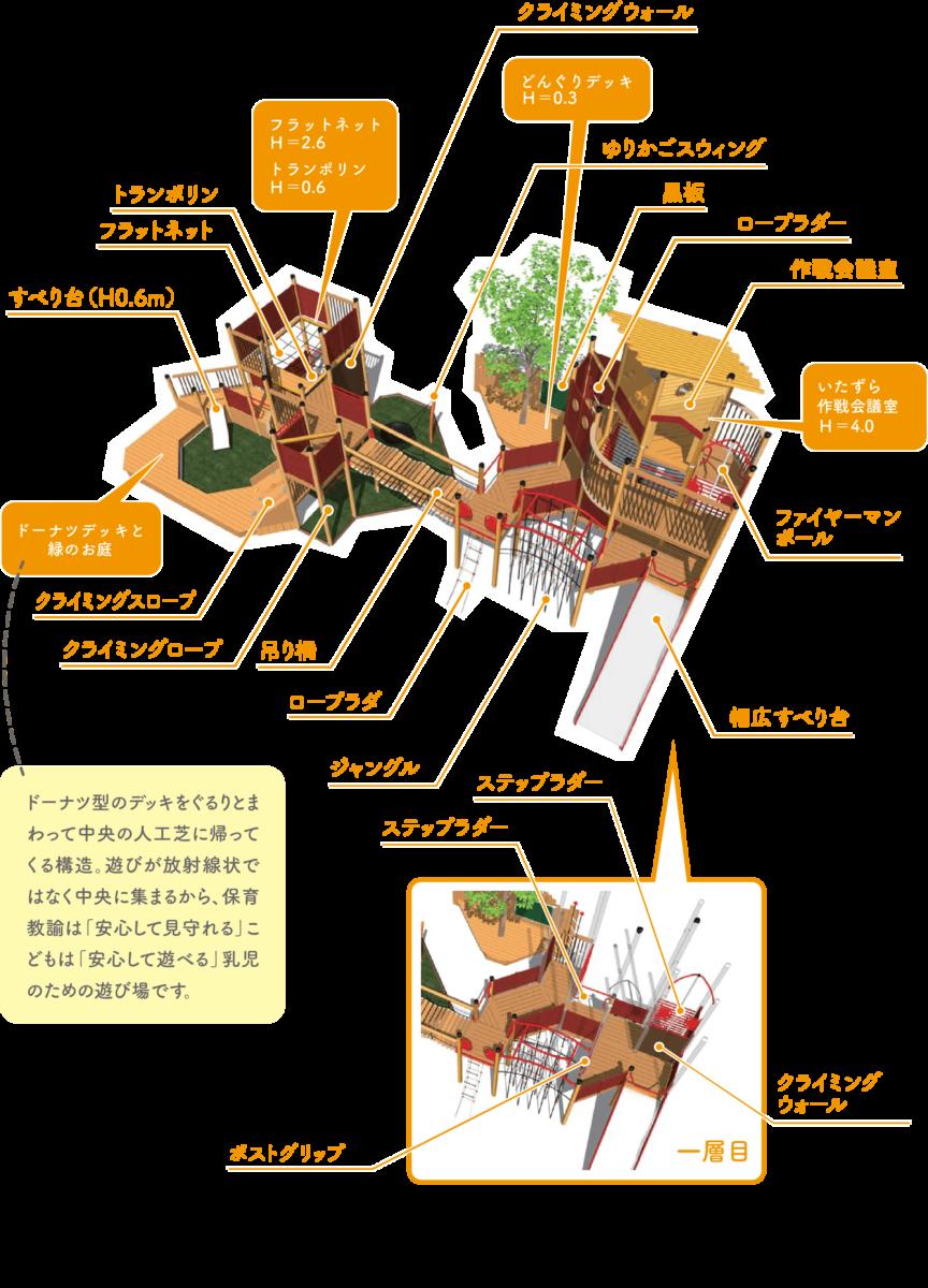 遊びの世界(大型遊具)マップ